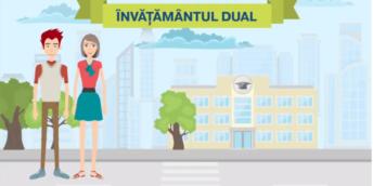 Învățământul Dual în Republica Moldova
